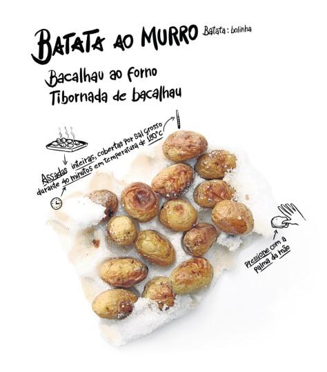 batatas-3