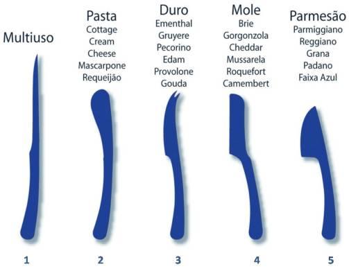 facas de queijo